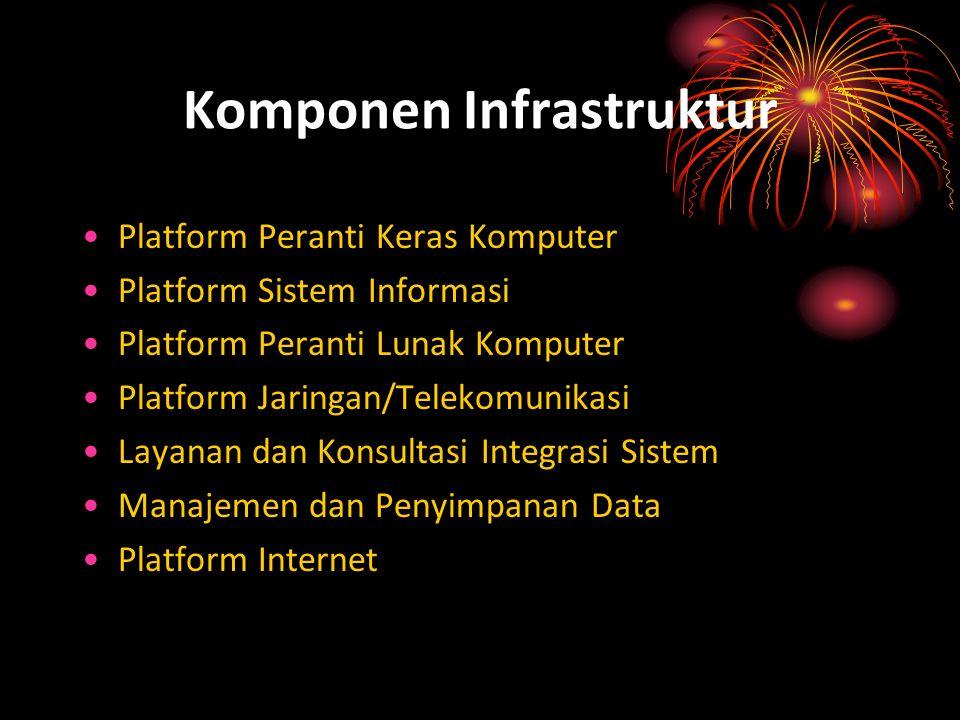 Komponen Infrastruktur