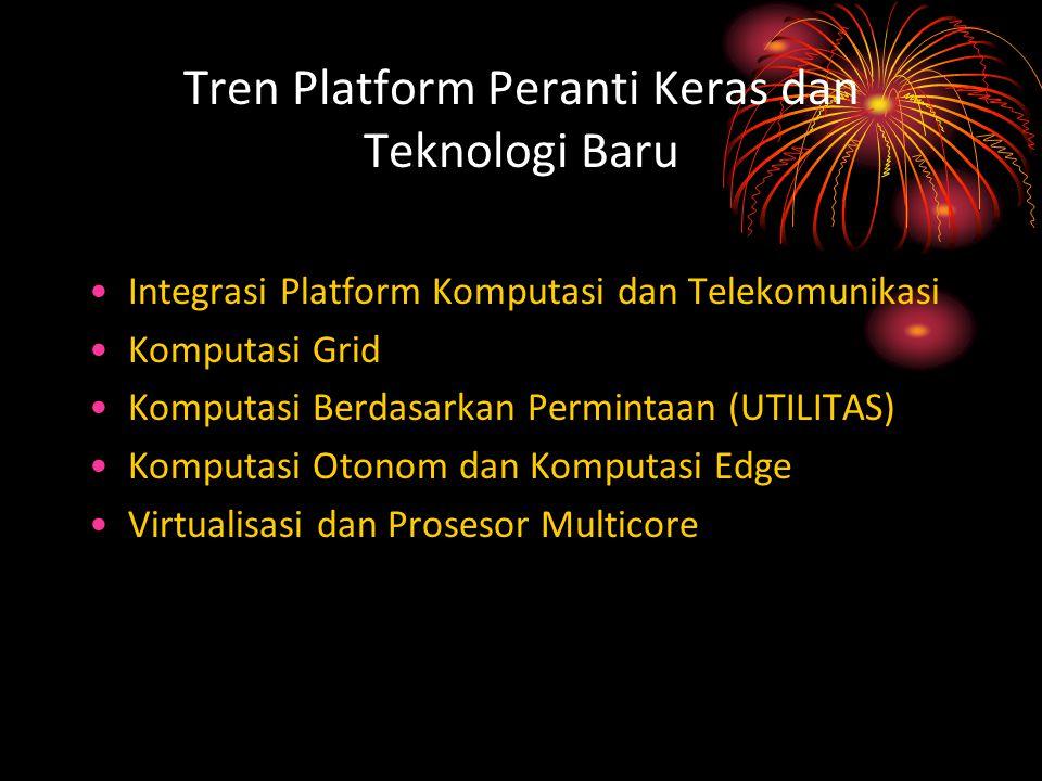 Tren Platform Peranti Keras dan Teknologi Baru