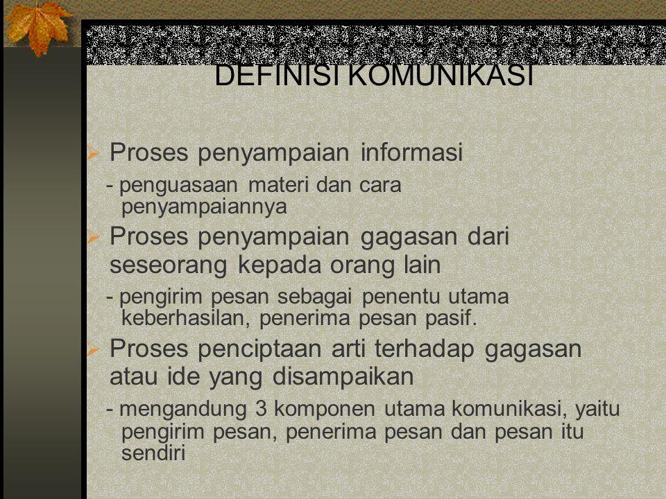 DEFINISI KOMUNIKASI Proses penyampaian informasi