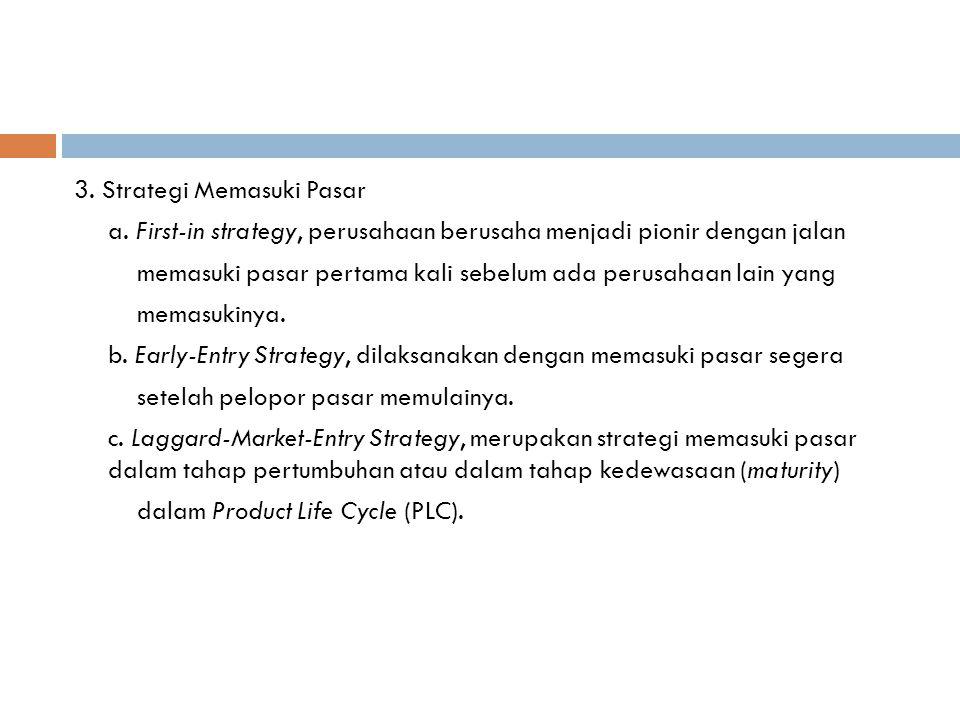 3. Strategi Memasuki Pasar a