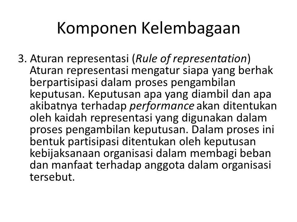 Komponen Kelembagaan