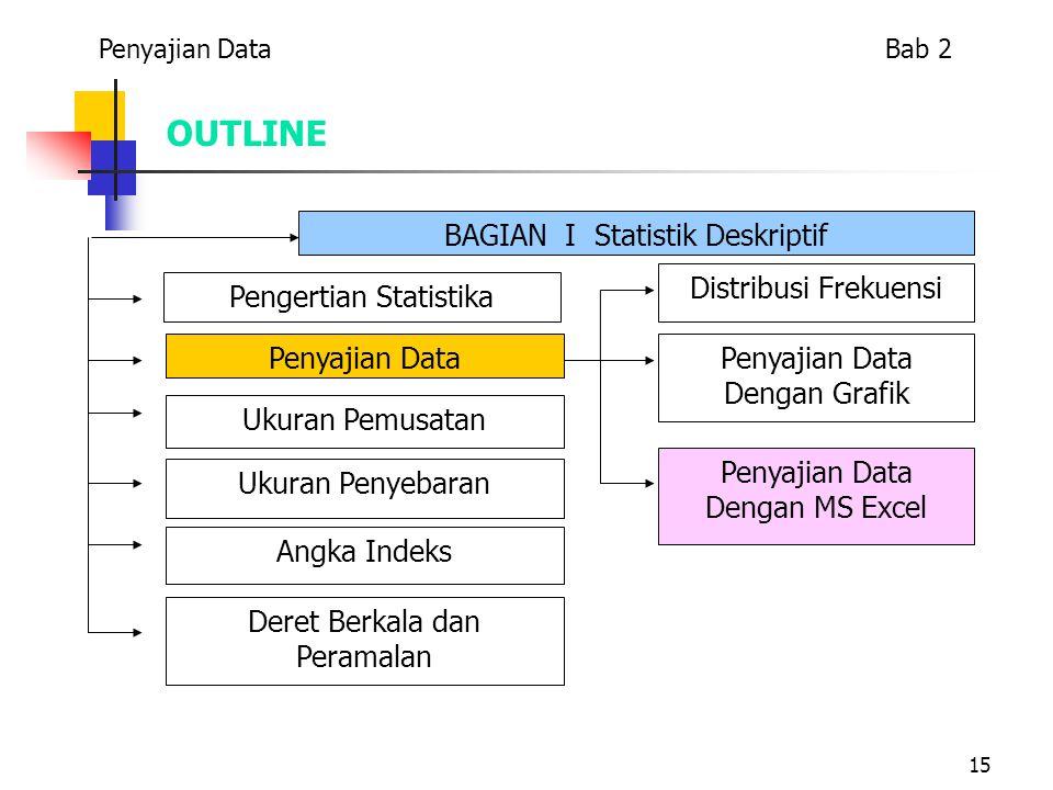 OUTLINE BAGIAN I Statistik Deskriptif Penyajian Data Dengan MS Excel