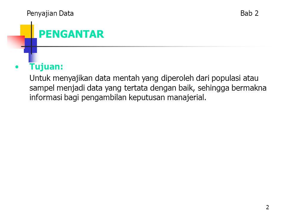Penyajian Data Bab 2 PENGANTAR. Tujuan: