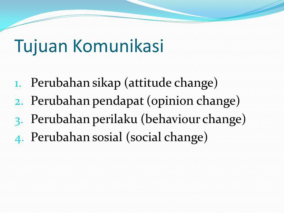 Tujuan Komunikasi Perubahan sikap (attitude change)