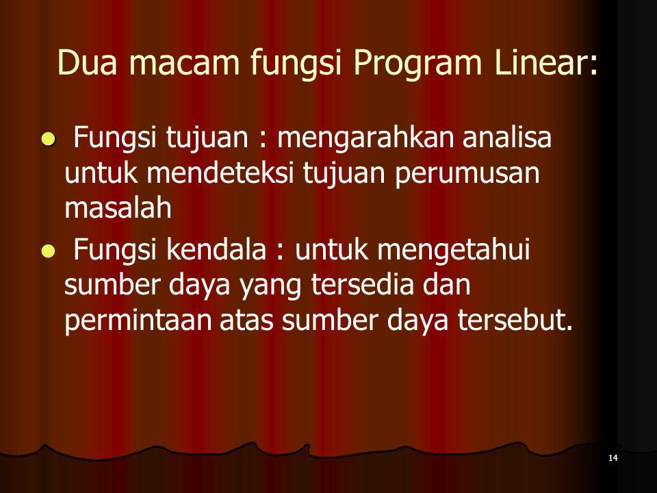 Dua macam fungsi Program Linear: