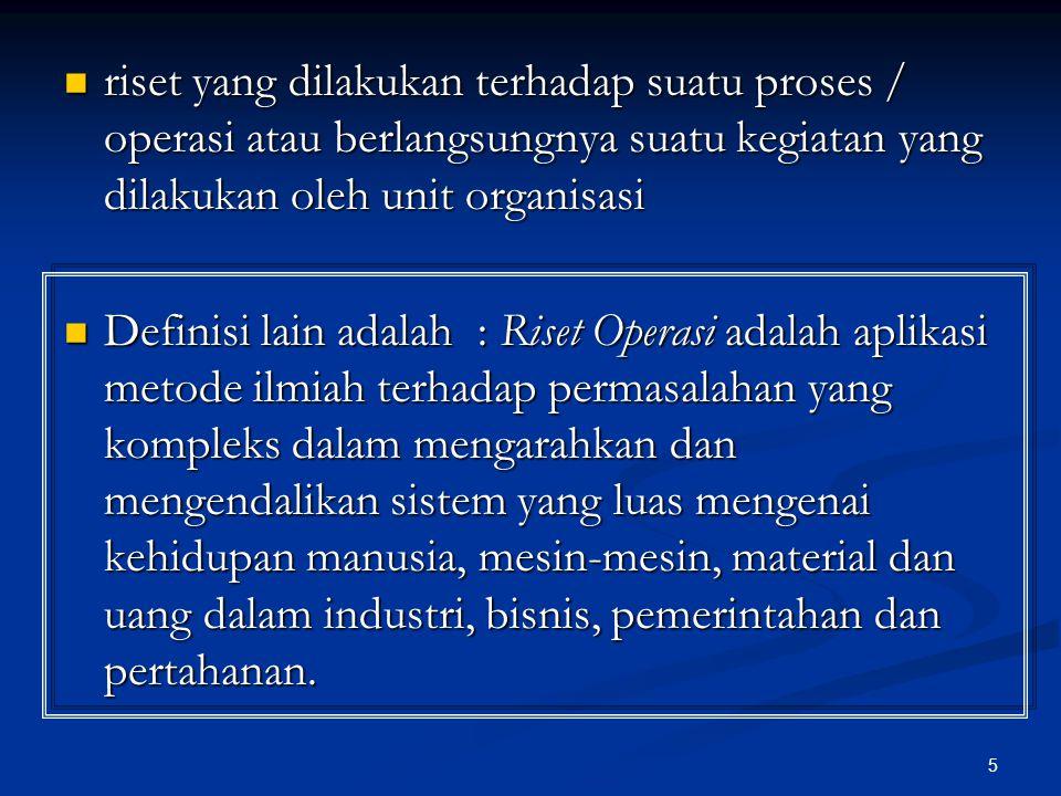 riset yang dilakukan terhadap suatu proses / operasi atau berlangsungnya suatu kegiatan yang dilakukan oleh unit organisasi