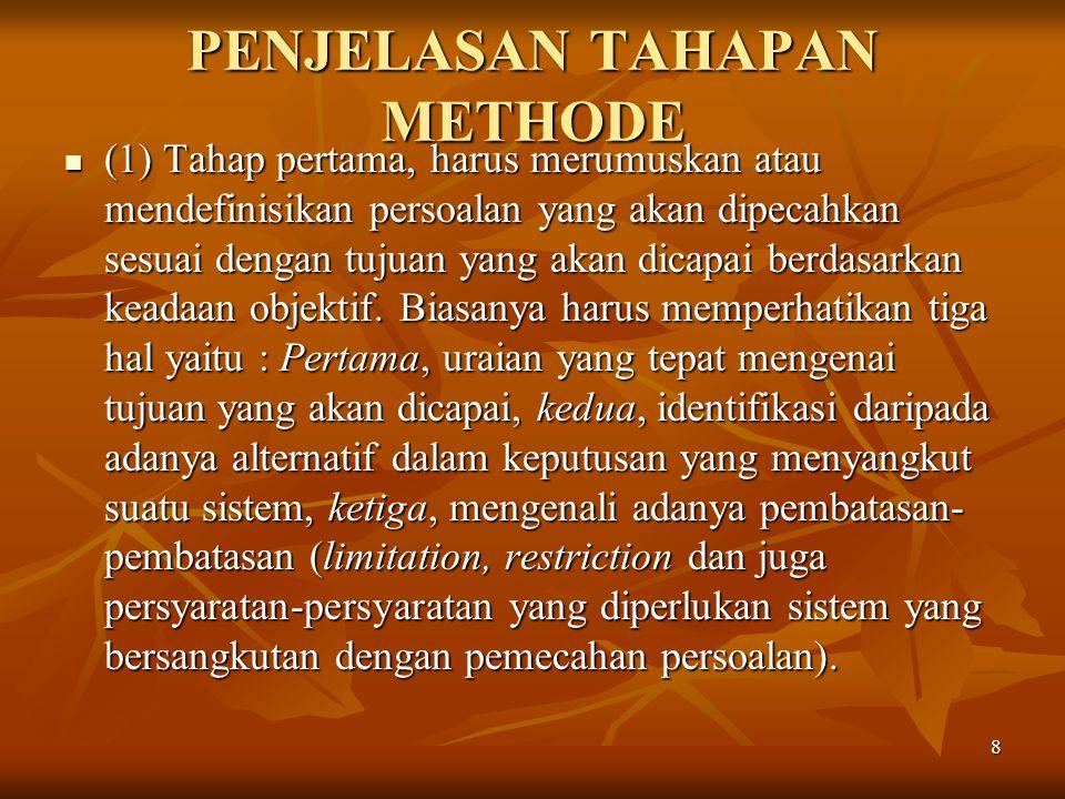 PENJELASAN TAHAPAN METHODE