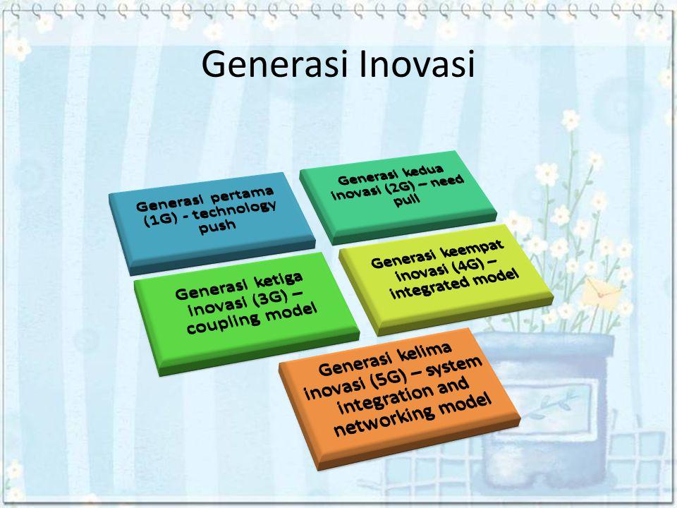 Generasi Inovasi Generasi pertama (1G) - technology push