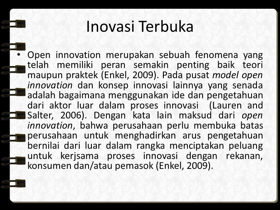 Inovasi Terbuka