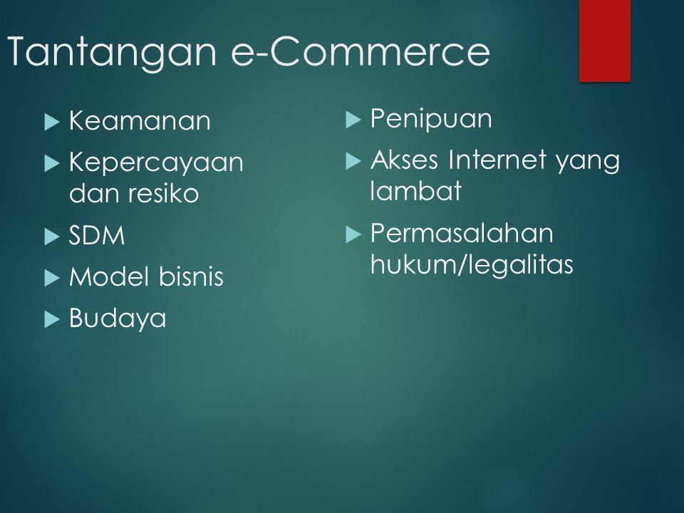 Tantangan e-Commerce Penipuan Keamanan Kepercayaan dan resiko