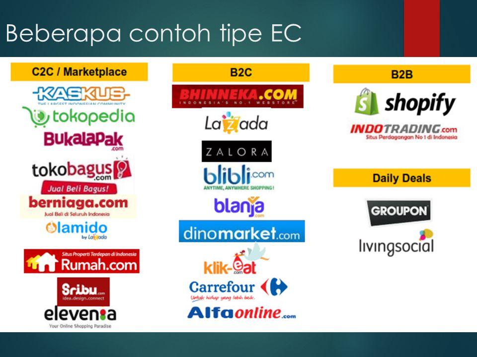 Beberapa contoh tipe EC