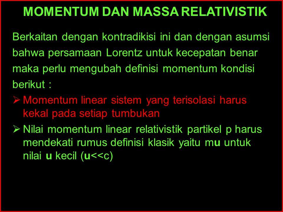 MOMENTUM DAN MASSA RELATIVISTIK