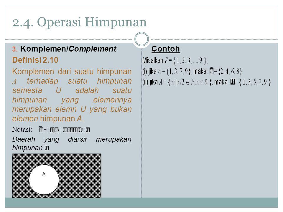 2.4. Operasi Himpunan Komplemen/Complement Definisi 2.10