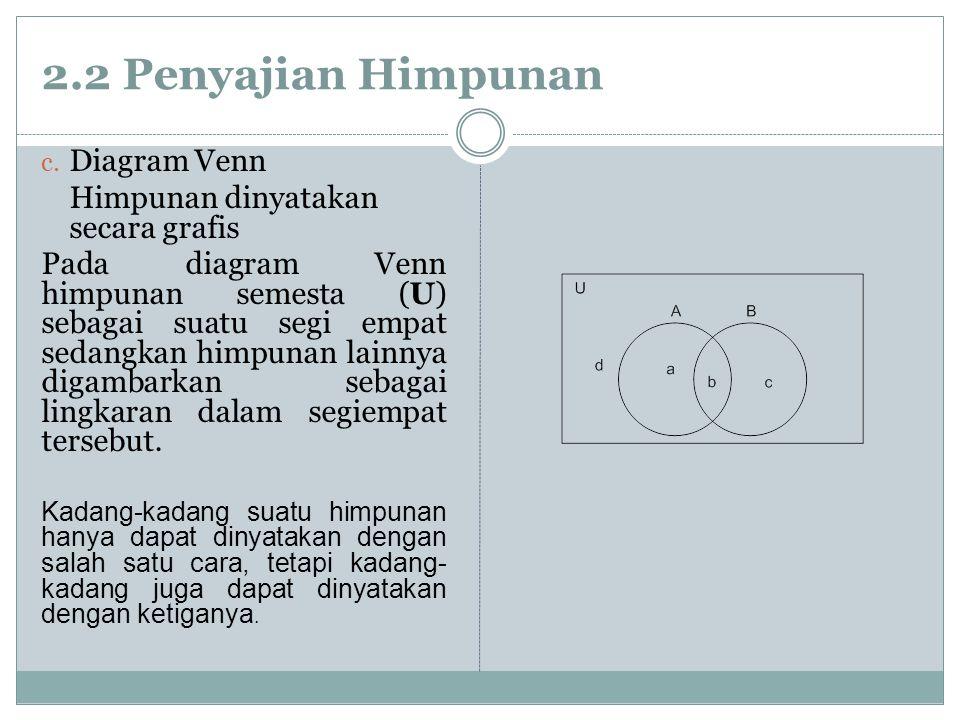 2.2 Penyajian Himpunan Diagram Venn Himpunan dinyatakan secara grafis