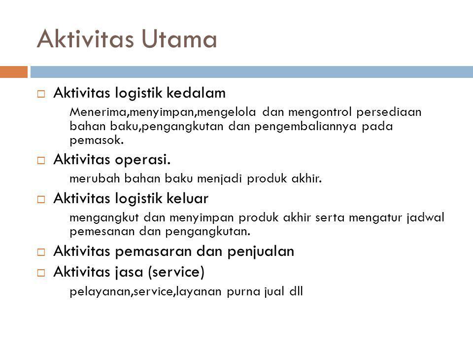 Aktivitas Utama Aktivitas logistik kedalam Aktivitas operasi.