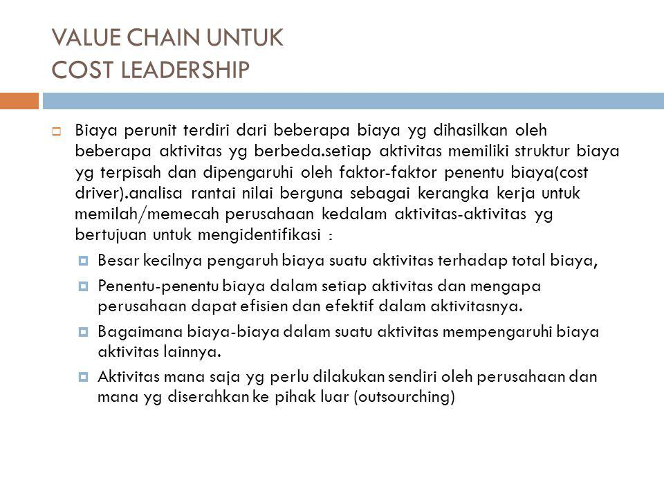 VALUE CHAIN UNTUK COST LEADERSHIP