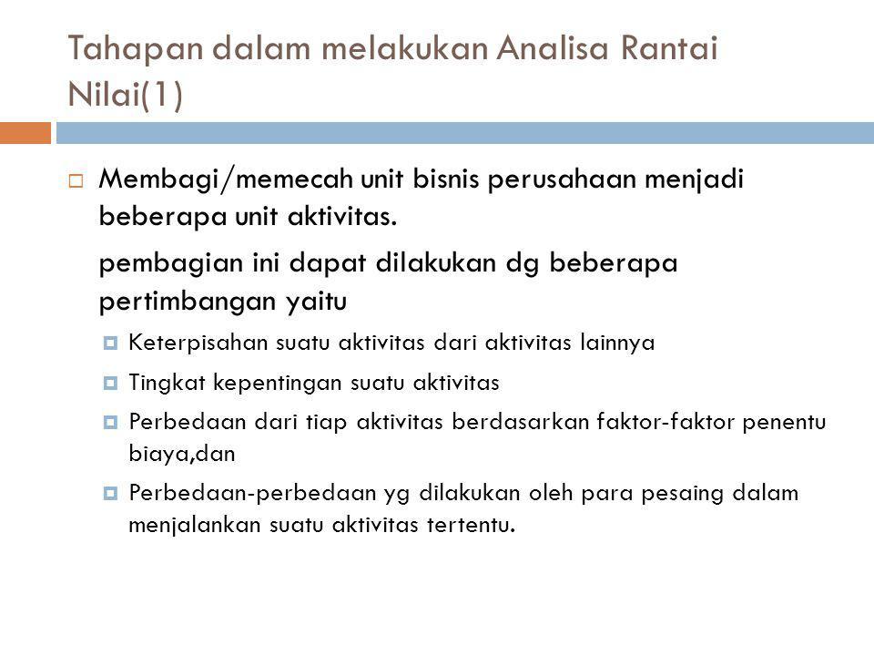 Tahapan dalam melakukan Analisa Rantai Nilai(1)