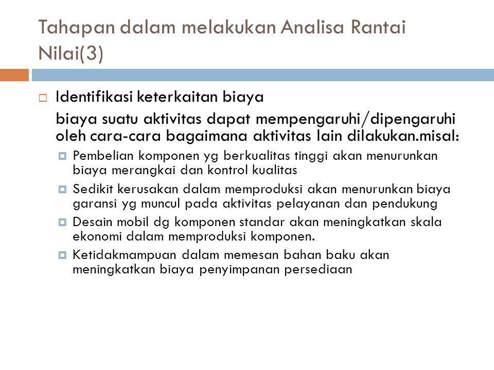Tahapan dalam melakukan Analisa Rantai Nilai(3)