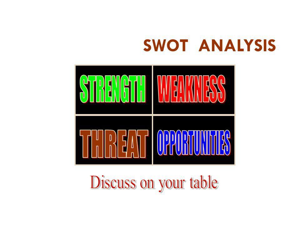SWOT ANALYSIS Discuss on your table STRENGTH THREAT OPPORTUNITIES
