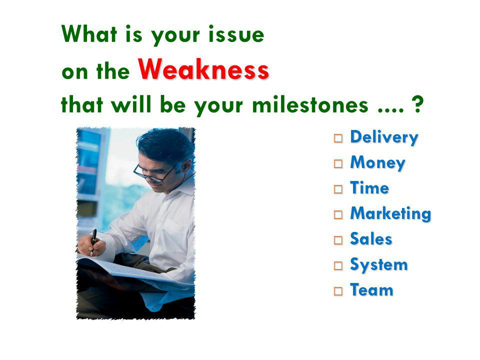 What is your issue on the Weakness that will be your milestones ....