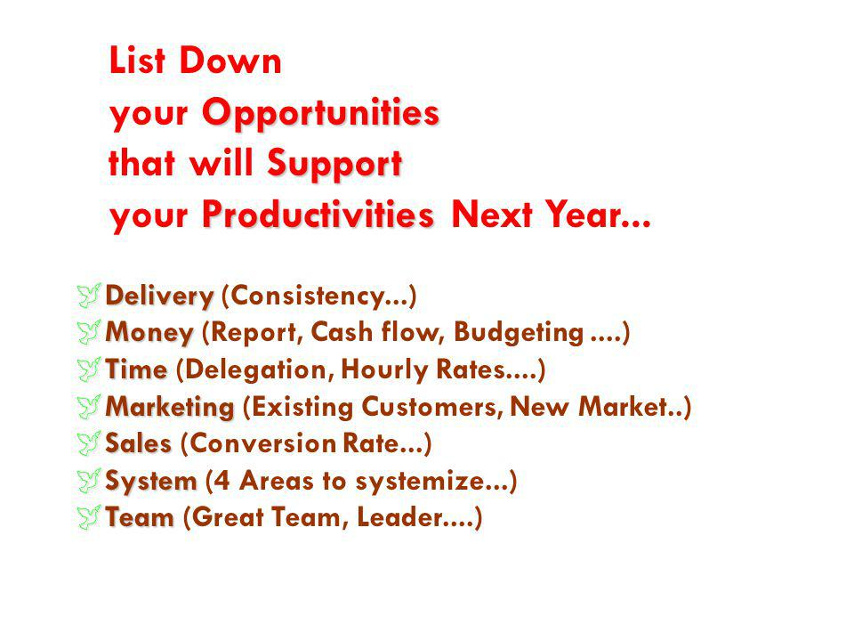 List Down your Opportunities that will Support your Productivities Next Year...