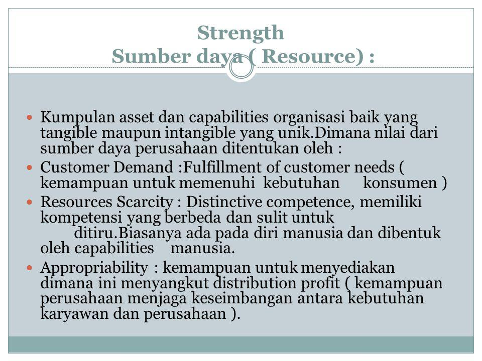 Strength Sumber daya ( Resource) :