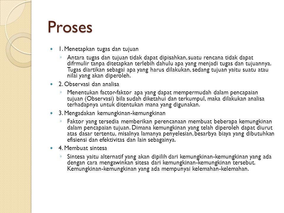 Proses 1. Menetapkan tugas dan tujuan