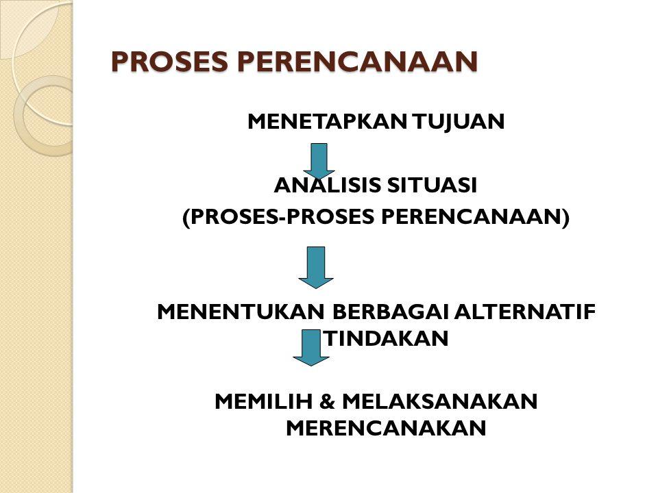 PROSES PERENCANAAN