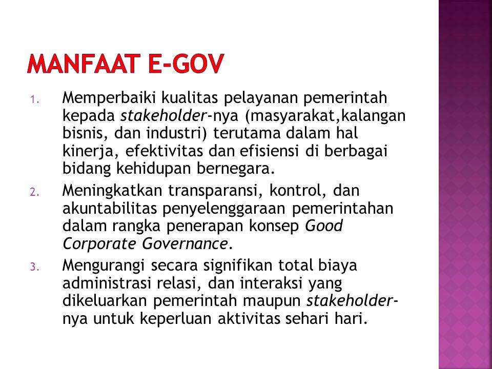 MANFAAT e-GOV