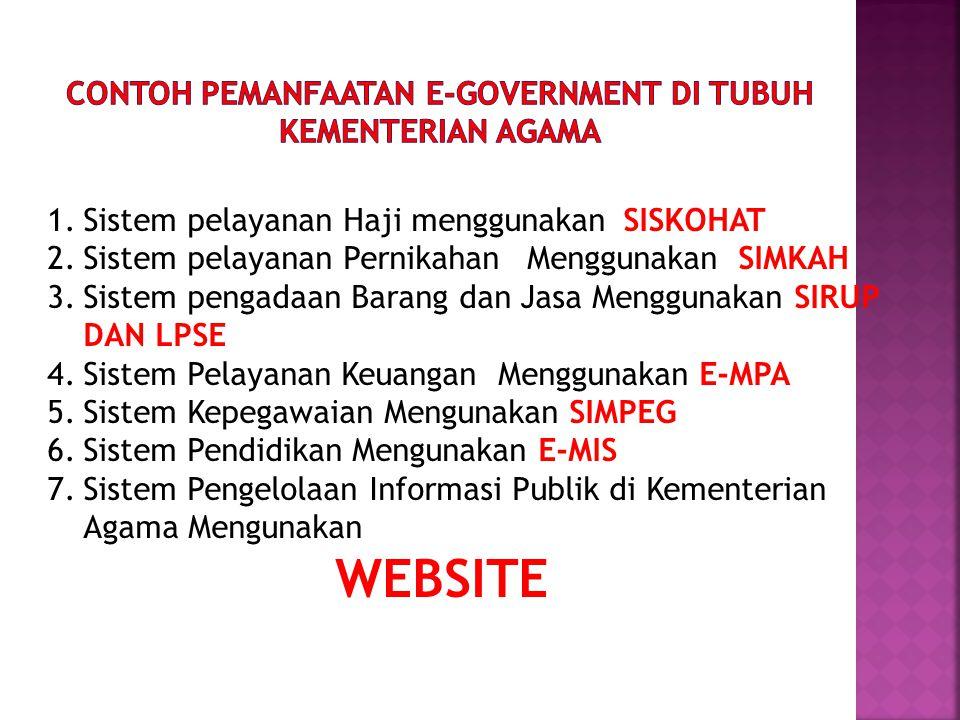 CONTOH PEMANFAATAN e-Government DI TUBUH KEMENTERIAN AGAMA