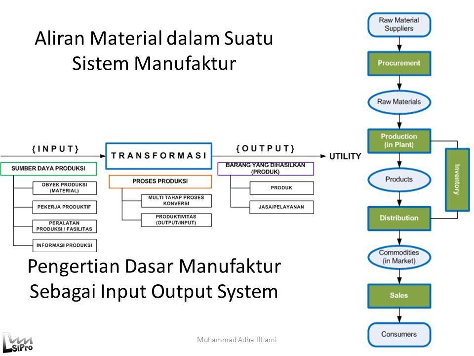 Aliran Material dalam Suatu Sistem Manufaktur Pengertian Dasar Manufaktur Sebagai Input Output System