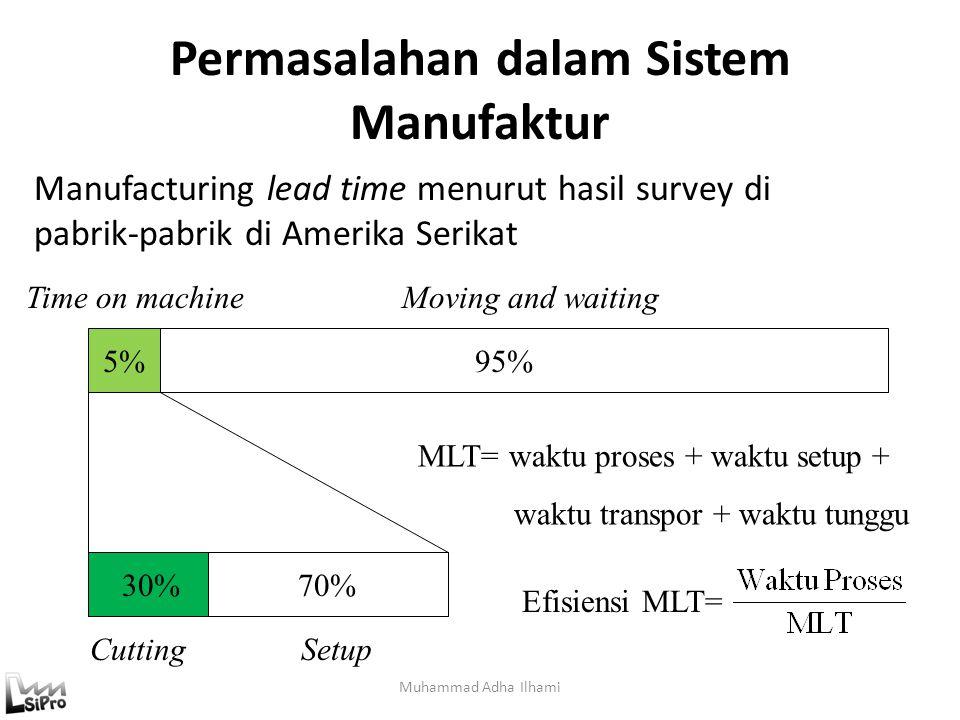 Permasalahan dalam Sistem Manufaktur