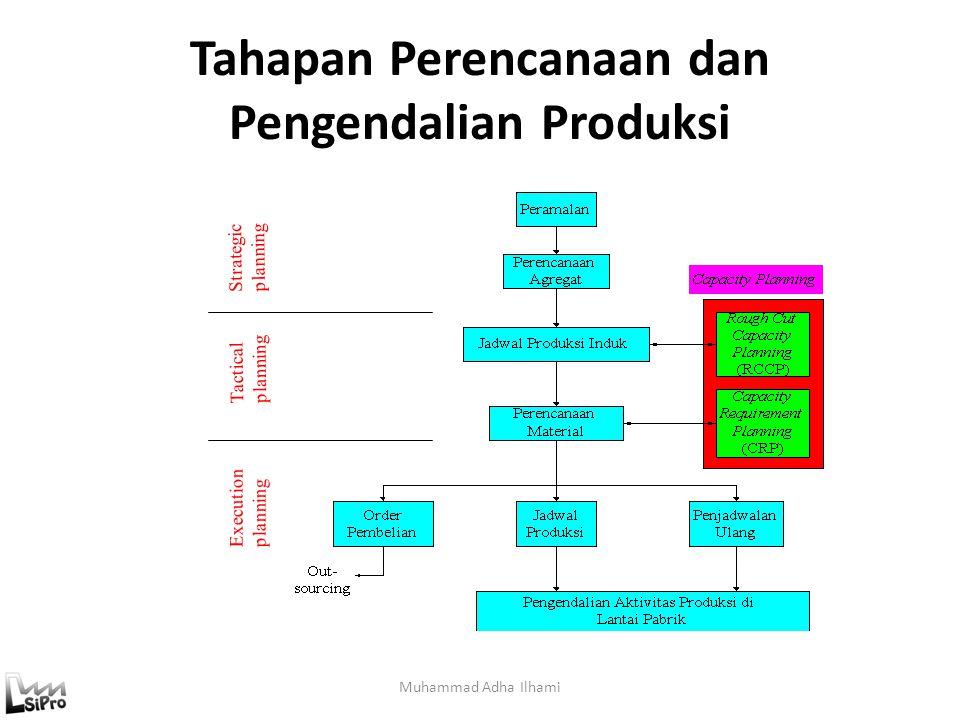 Tahapan Perencanaan dan Pengendalian Produksi
