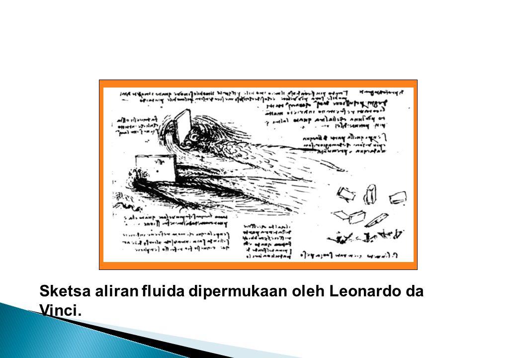 Sketsa aliran fluida dipermukaan oleh Leonardo da Vinci.