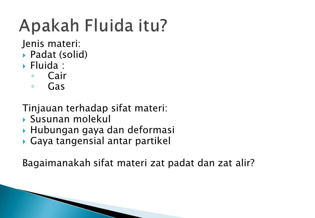 Apakah Fluida itu Jenis materi: Padat (solid) Fluida : Cair Gas