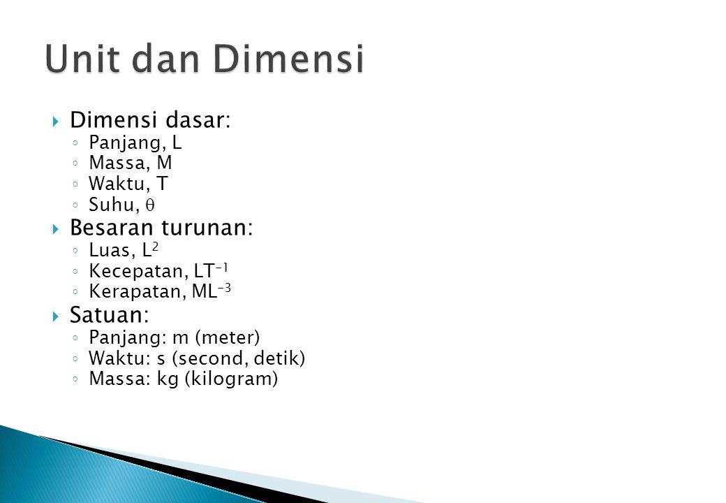Unit dan Dimensi Dimensi dasar: Besaran turunan: Satuan: Panjang, L