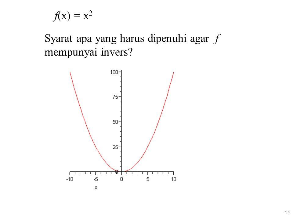 f(x) = x2 Syarat apa yang harus dipenuhi agar f mempunyai invers