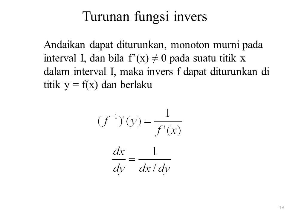 Turunan fungsi invers