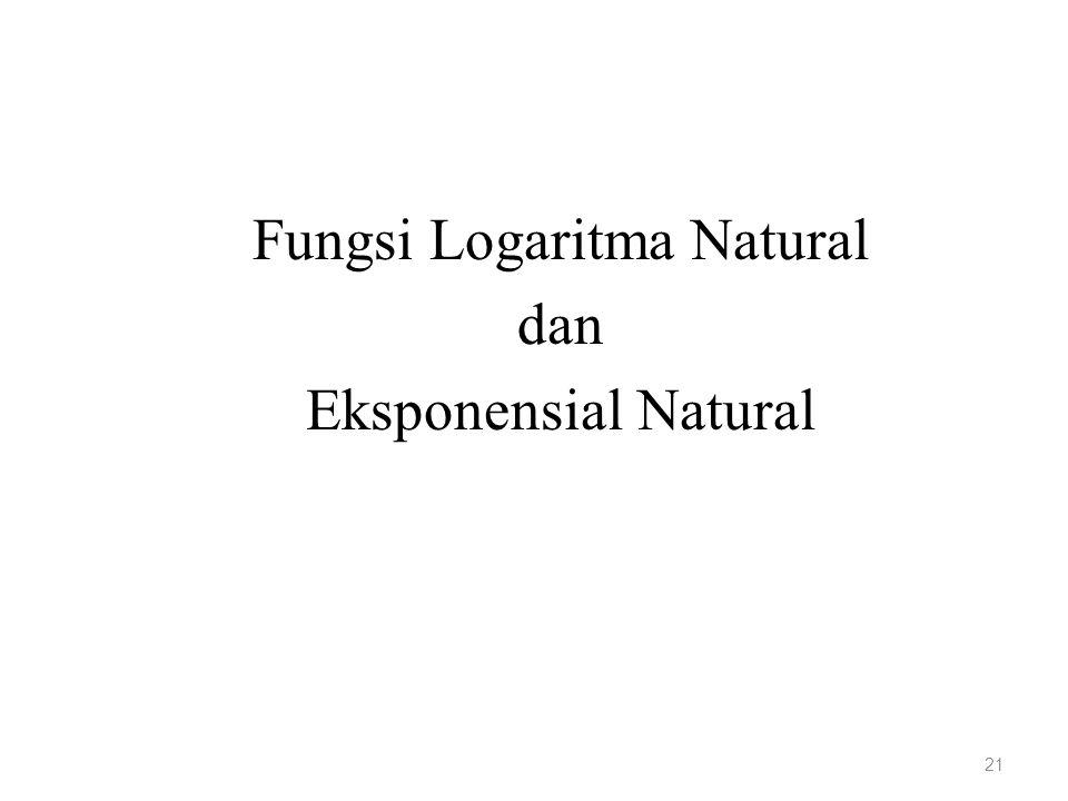 Fungsi Logaritma Natural dan Eksponensial Natural