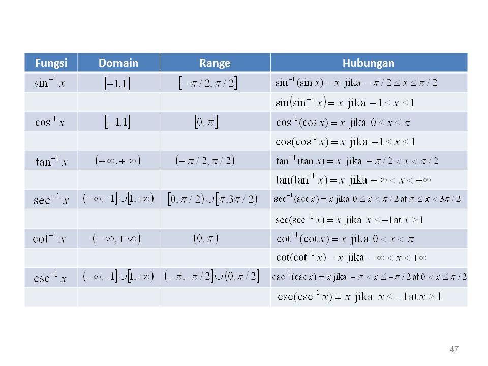 Fungsi Domain Range Hubungan