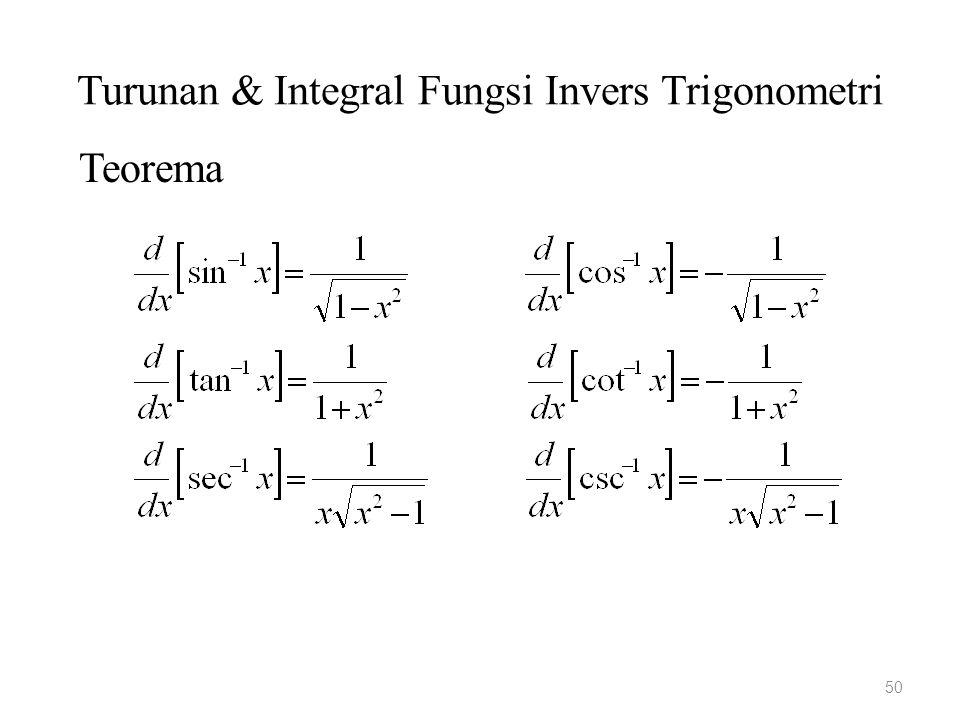 Turunan & Integral Fungsi Invers Trigonometri
