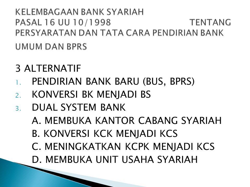 KELEMBAGAAN BANK SYARIAH PASAL 16 UU 10/1998 TENTANG PERSYARATAN DAN TATA CARA PENDIRIAN BANK UMUM DAN BPRS