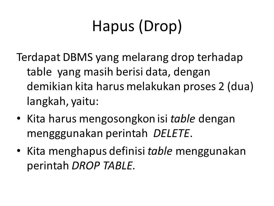 Hapus (Drop)
