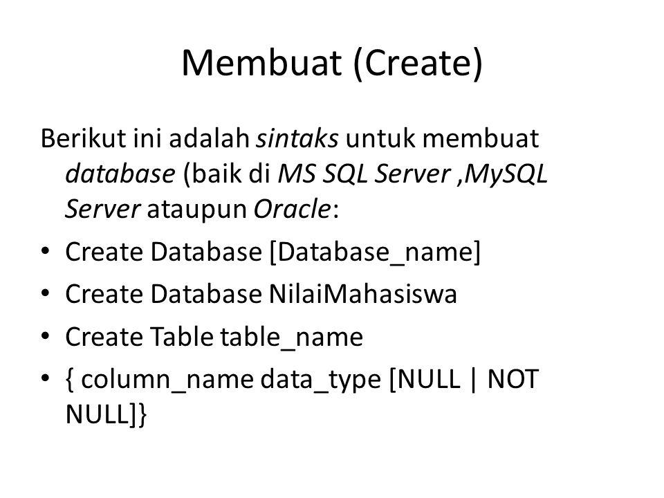 Membuat (Create) Berikut ini adalah sintaks untuk membuat database (baik di MS SQL Server ,MySQL Server ataupun Oracle: