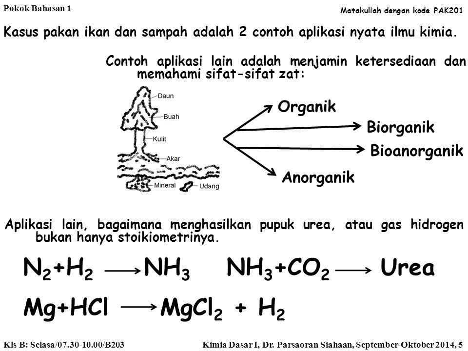 N2+H2 NH3 NH3+CO2 Urea Mg+HCl MgCl2 + H2 Organik Biorganik