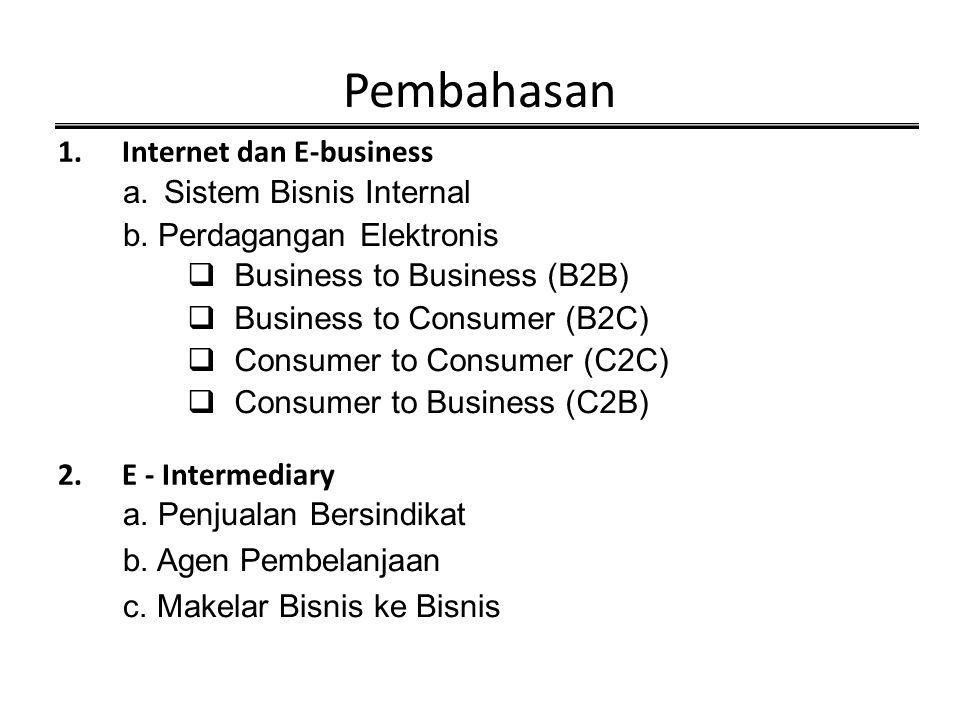Pembahasan Internet dan E-business a. Sistem Bisnis Internal