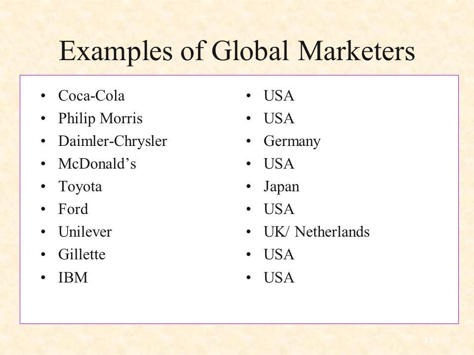Examples of Global Marketers