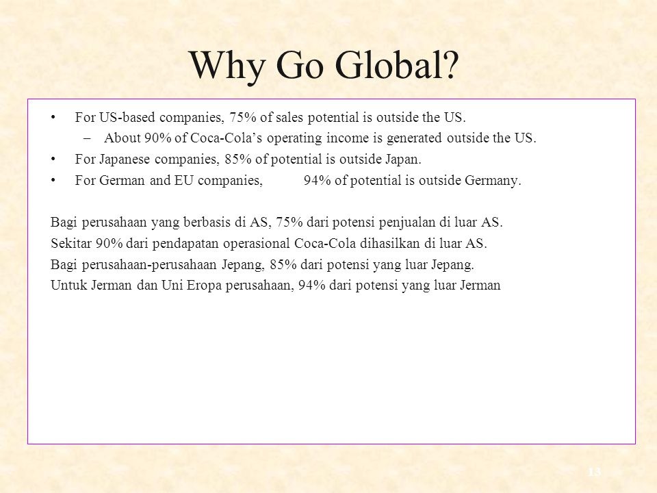 Why Go Global For US-based companies, 75% of sales potential is outside the US.