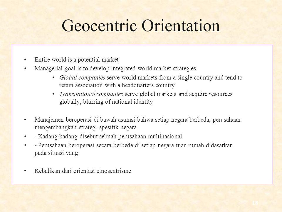 Geocentric Orientation