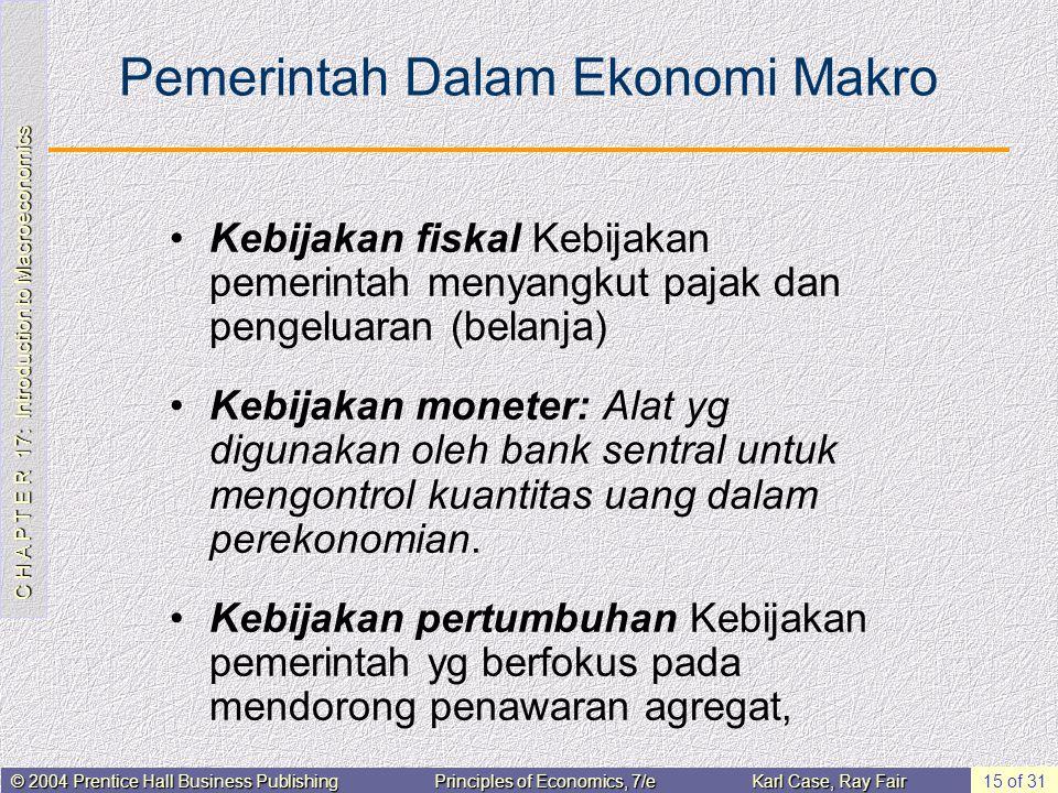 Pemerintah Dalam Ekonomi Makro
